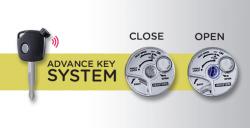 Advance Key System Mio M3 AKS-SSS
