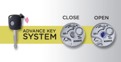 Advance Key System Fino