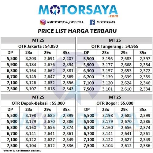 Harga Kredit Motor Yamaha MT 25 Murah