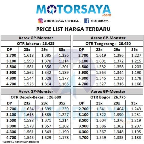 Harga Kredit Motor Yamaha Aerox 155 GP Monster Murah