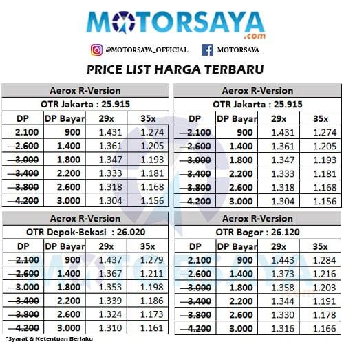 Harga Kredit Motor Yamaha Aerox 155 R-Version Murah