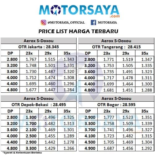 Tabel Harga Kredit Motor Yamaha Aerox 155 VVA S Doxou