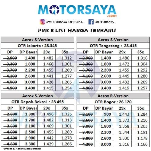 Harga Kredit Motor Yamaha Aerox S-Version Murah