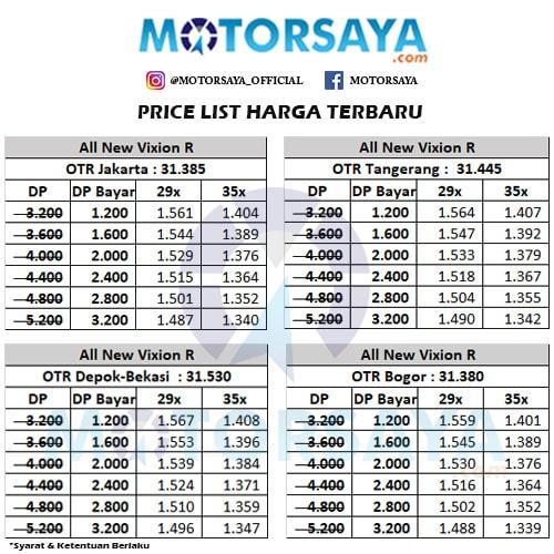 Harga Kredit Motor Yamaha All New Vixion R 155 Murah