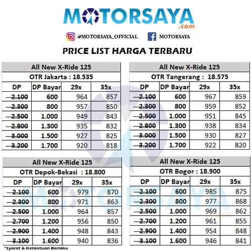 Tabel Harga Kredit Yamaha All New X-Ride 125 Murah