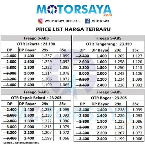 Harga Kredit Motor Yamaha Freego S-ABS Murah