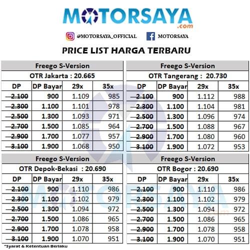 Tabel Harga Yamaha Freego S-Version Terbaru