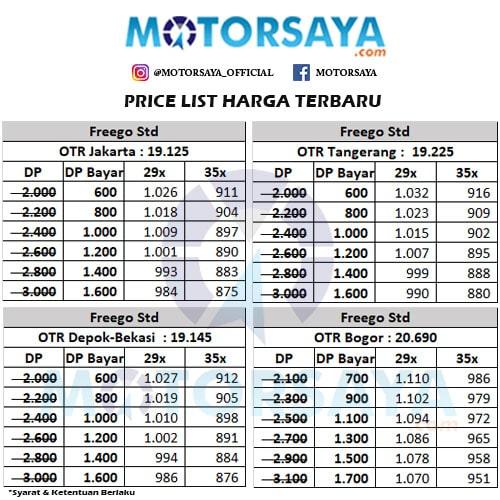Harga Kredit Motor Yamaha Freego STD Murah