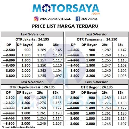 Tabel Harga Yamaha Lexi S-Version Terbaru