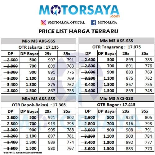 Harga Kredit Motor Yamaha Mio M3 AKS-SSS Murah