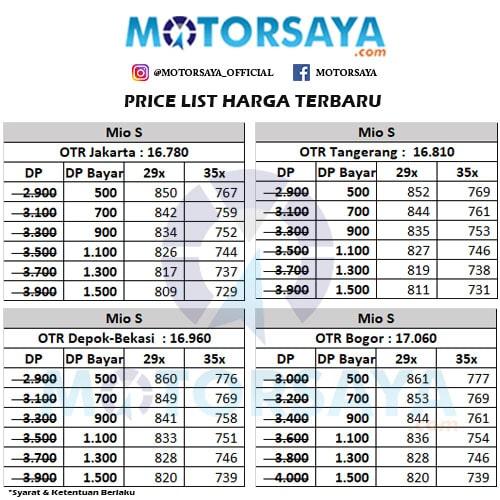 Harga Kredit Motor Yamaha Mio S 125 Murah