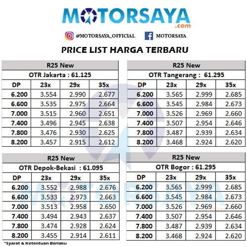 Harga Kredit Motor Yamaha R25 Murah