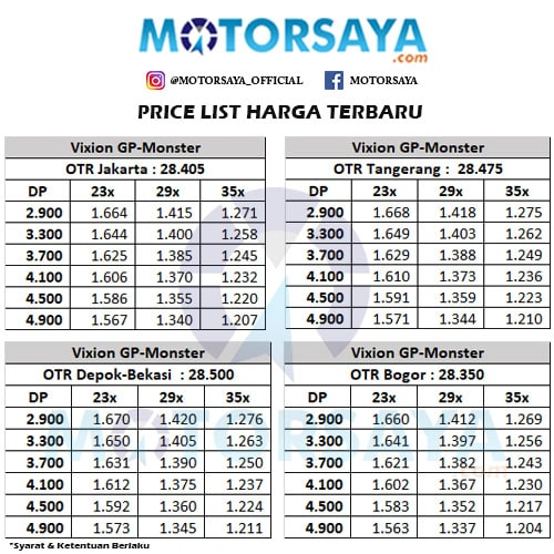Harga Kredit Motor Yamaha Vixion GP Murah